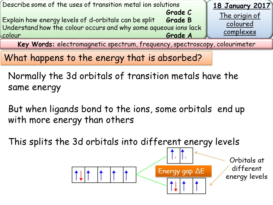 Periodic table ocr gateway periodic table periodic table of new spec transition metals a2 chemistry edexcel by hayleyamelia periodic table urtaz Gallery