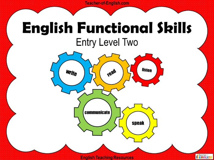 English Functional Skills Entry Level 2 (2019)