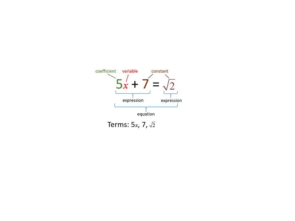 Algebra Worksheet-03
