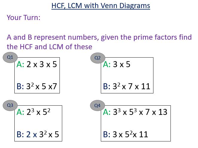 Prime Factor Decomposition with Venn Diagram Challenge