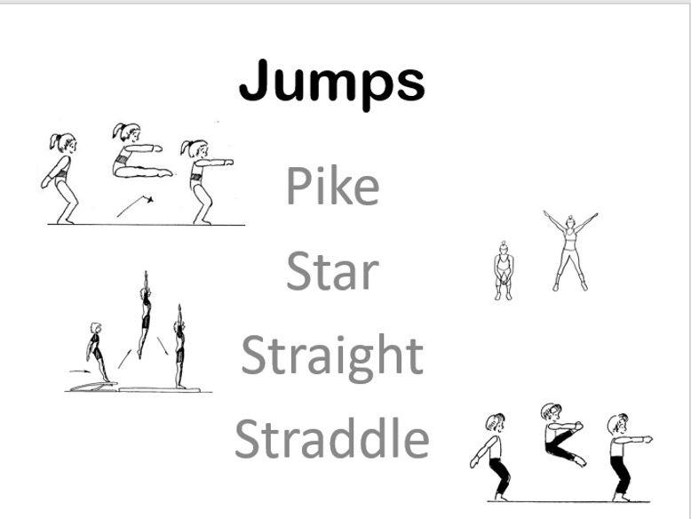 Gymnastics- Jumps, Balances & Rolls TP