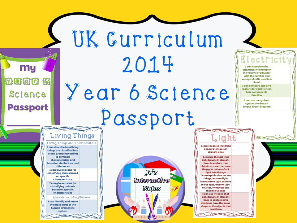 Year 6 National Curriculum Science Passport
