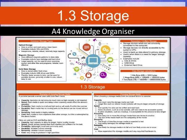 J276 1.3 Storage Knowledge Organiser (Computing)