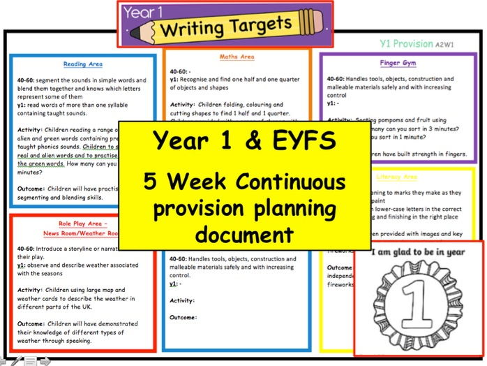 Year 1 & EYFS 5 Week Continuous Provision Planning Document