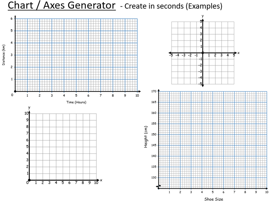Axes / Chart Generator (Plus all Worksheets)