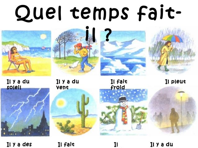 French home learning - The Weather