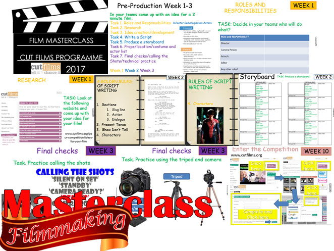 Film making 10 week course Cut films competition
