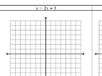 Sketching linear graphs worksheet in full