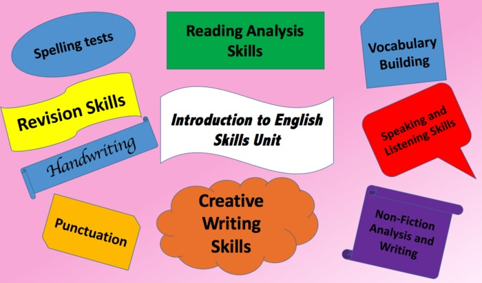 Introduction to English Skills Unit