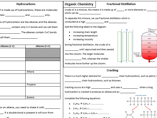 AQA Organic Chemistry Foundation Placemat