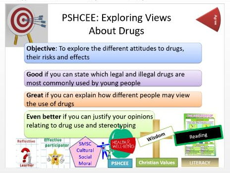 PSHE: Drugs Education: Exploring Different Views About Drugs: Whole Lesson