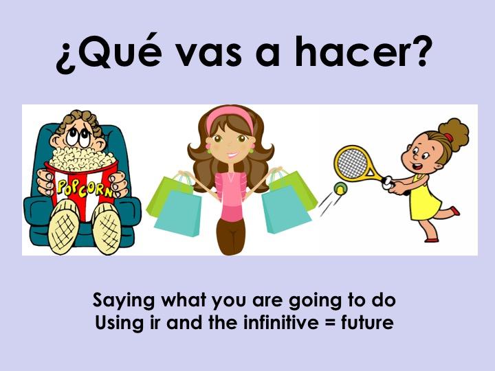 KS3 Spanish - 5. El tiempo libre ¿Qué vas a hacer?