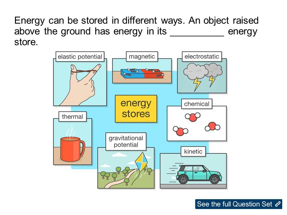 KS3 Physics Energy: Energy Stores