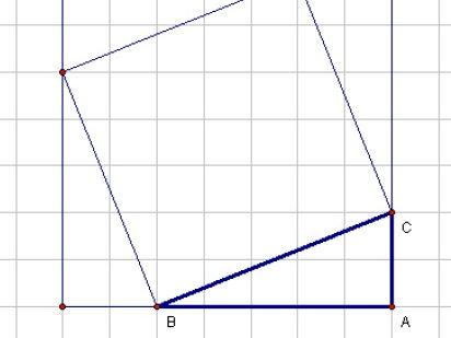 Discover Pythagoras