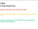 Mode, Range, Median, Mean and Inter Quartiles