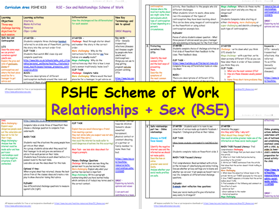 PSHE Scheme of Work - RSE