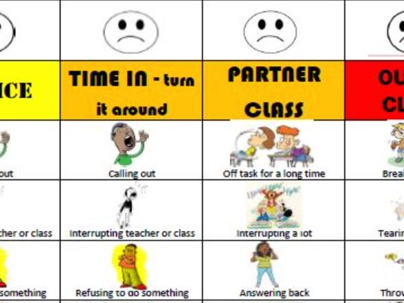 Behaviour Management chart