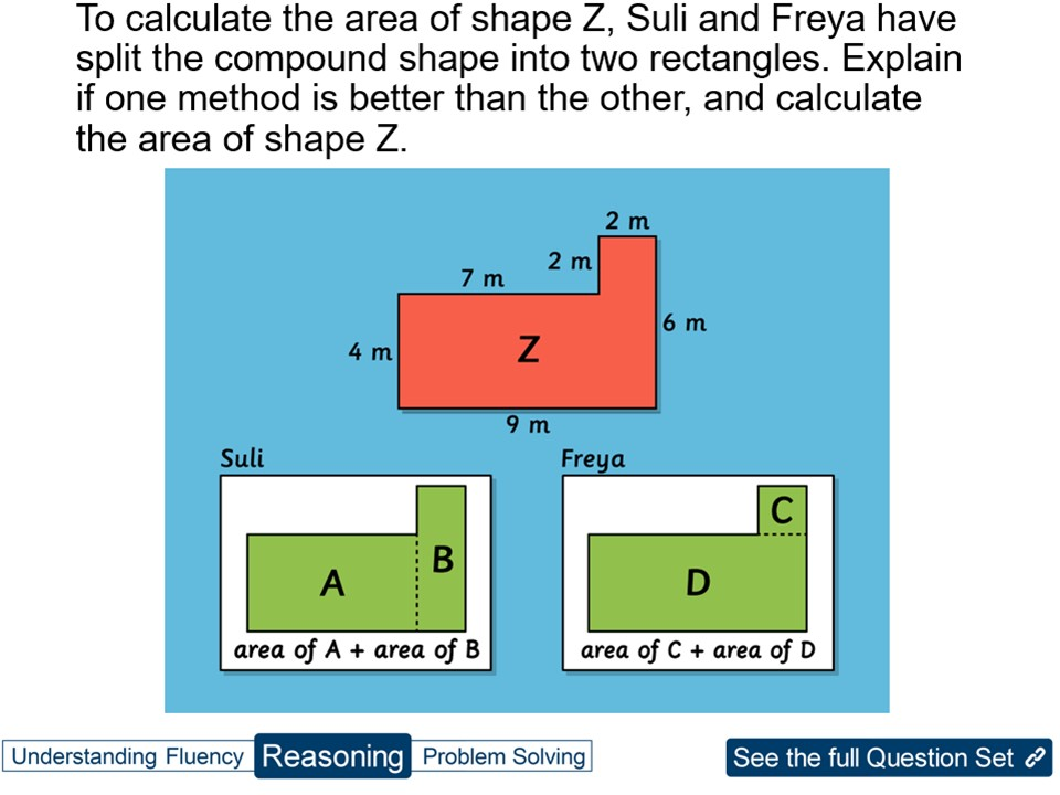 Year 5 Measurement: Area of Rectilinear Shapes