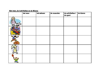 Weather, Activities, Clothing in Dutch Worksheet