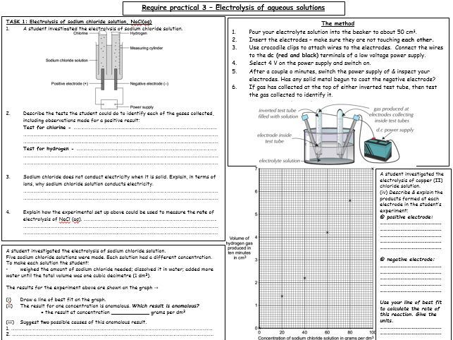 Required practical activity (CHEMISTRY) - ELECTROLYSIS (FOUNDATION revision worksheet & answers)