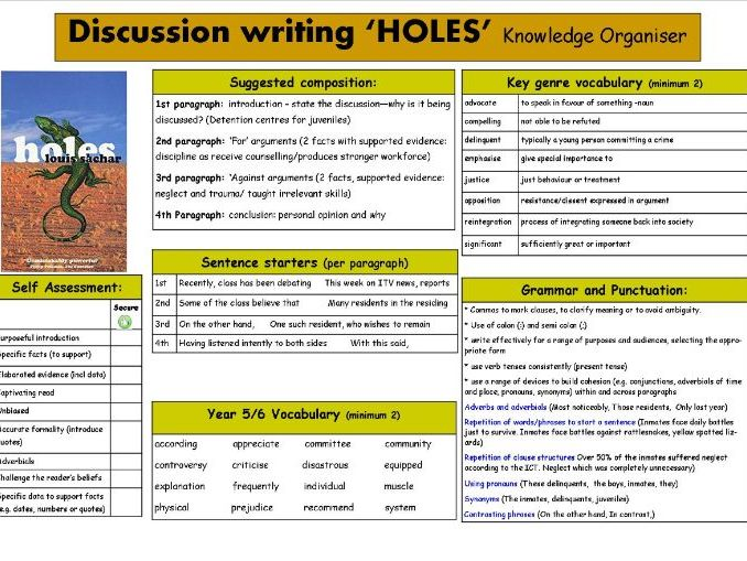 HOLES Discussion Knowledge Organiser