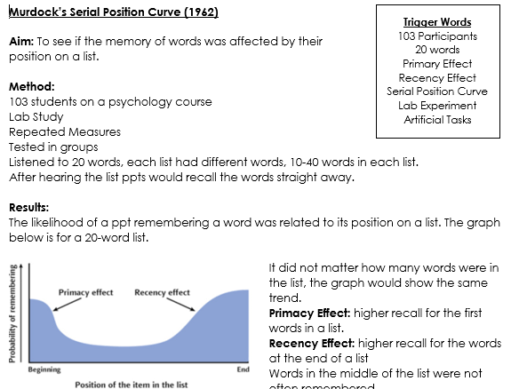 AQA GCSE Psychology Key Studies Sheets