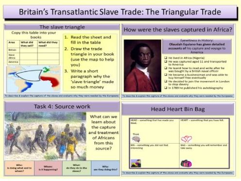 Britain's transatlantic slave trade: The Triangular Trade and the capture of slaves