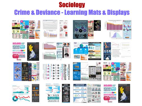 AQA GCSE Sociology Starter Pack