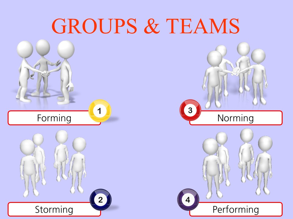 A Level PE (2016): Groups & Teams (Sport Psychology)