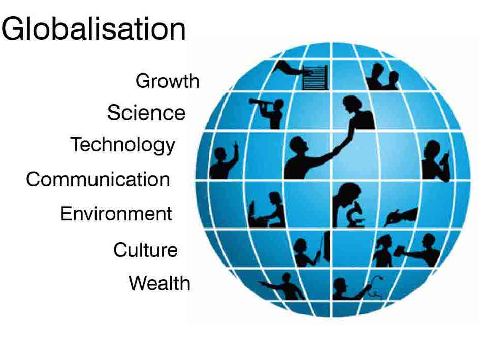Globalisation introduction