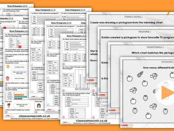 Year 2/3 Mixed Age Spring Block 3 Step 2 Lesson Pack