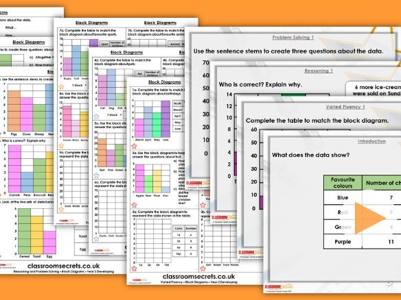 Year 2 Block Diagrams Spring Block 2 Step 6 Maths Lesson Pack By Classroomsecrets