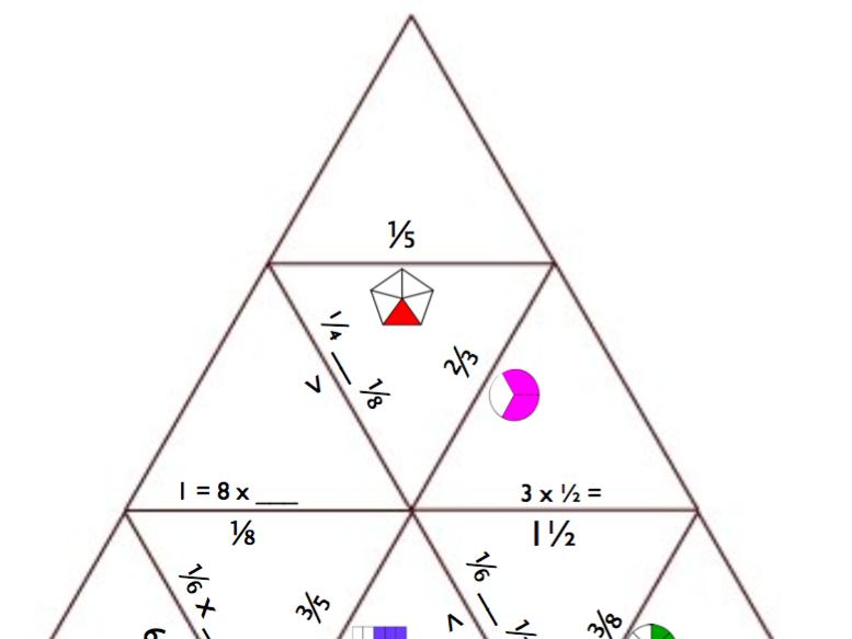 Lower KS2 Fractions Tarsia Puzzle