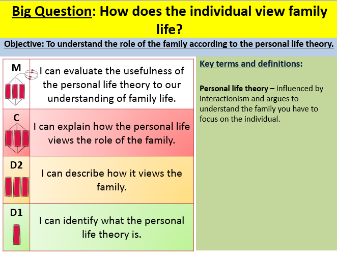 Personal life theory and the family lesson