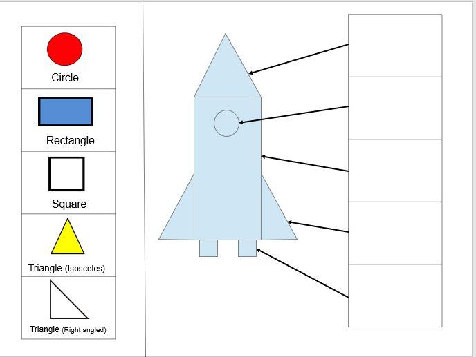 Identifying Simple Shapes - SEN / Nursery