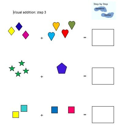 Step by step visual addition