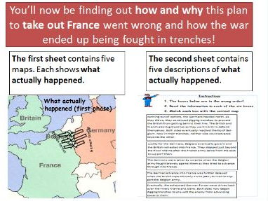 World War One - Why did the Schlieffen Plan go wrong?