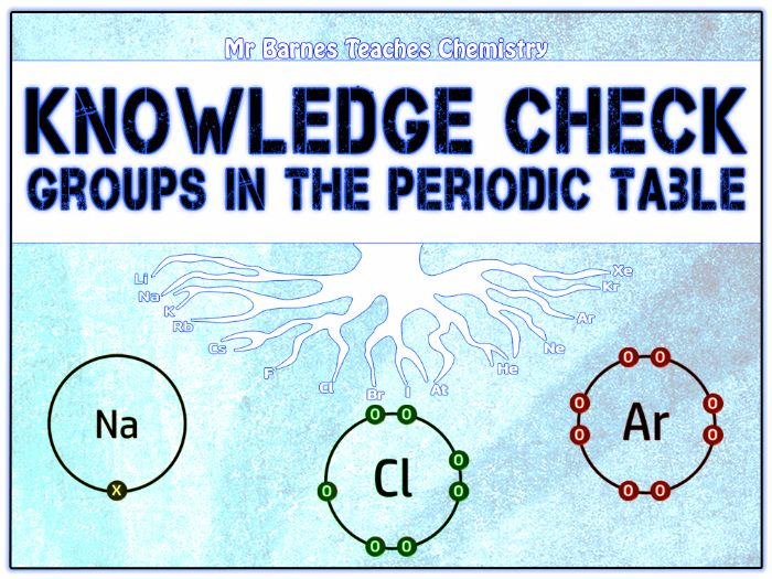 Groups in the Periodic Table Knowledge Check GCSE 2016