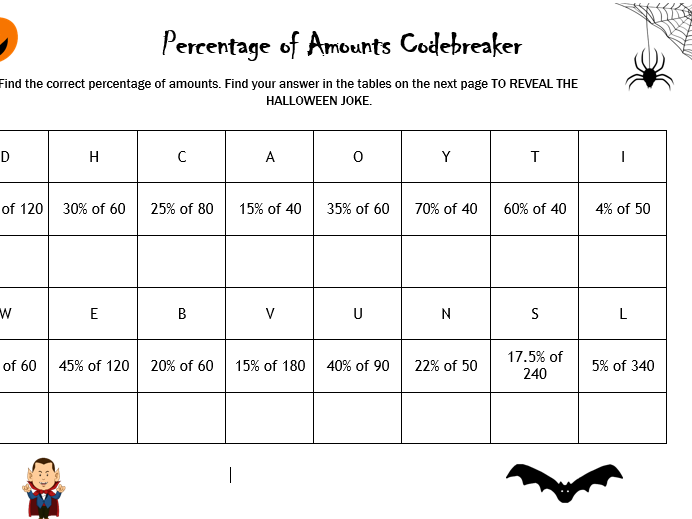 Halloween Maths-Percentage of Amounts Codebreaker
