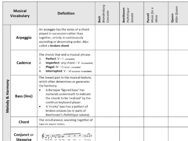 Edexcel GCSE Music Glossaries