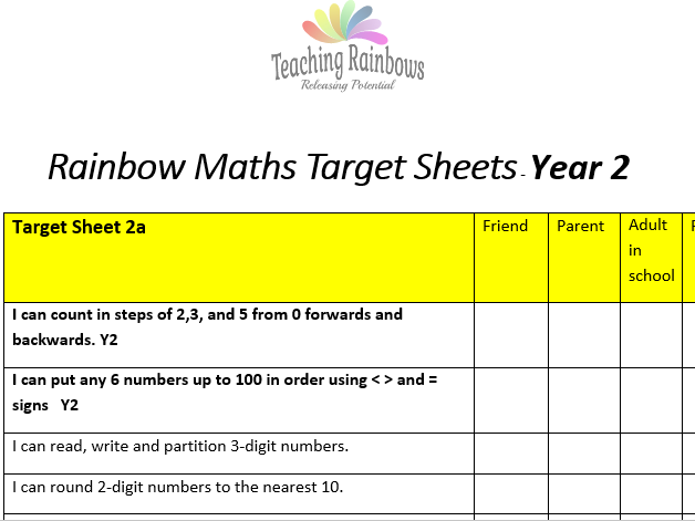 Year 2 - Maths Target Sheets