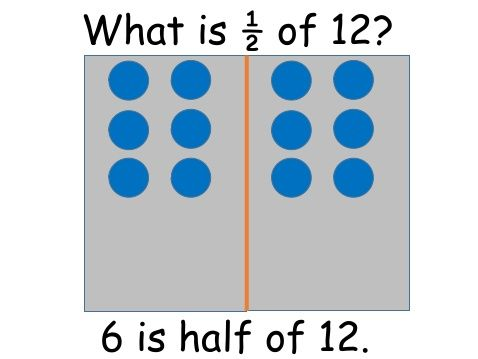Finding Half of an Amount