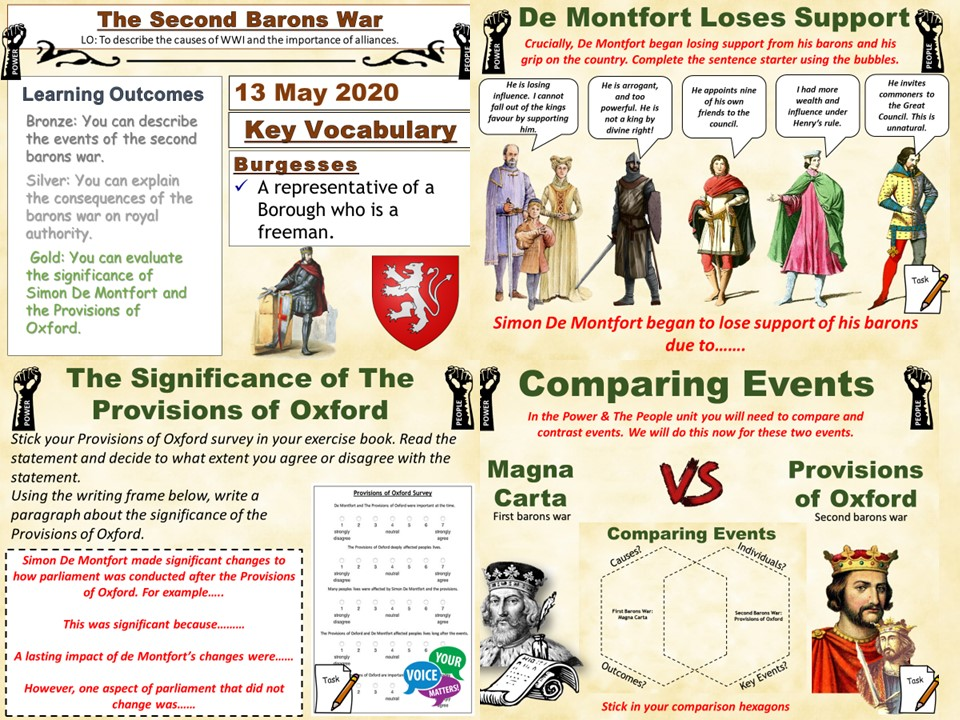 Power & The People: The Second Barons War