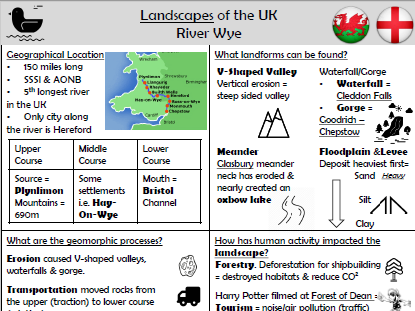 OCR Geography A Paper 1 Case Studies