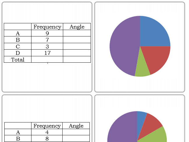 GCSE Maths/Functional Skills - Pie Chart Matching Cards