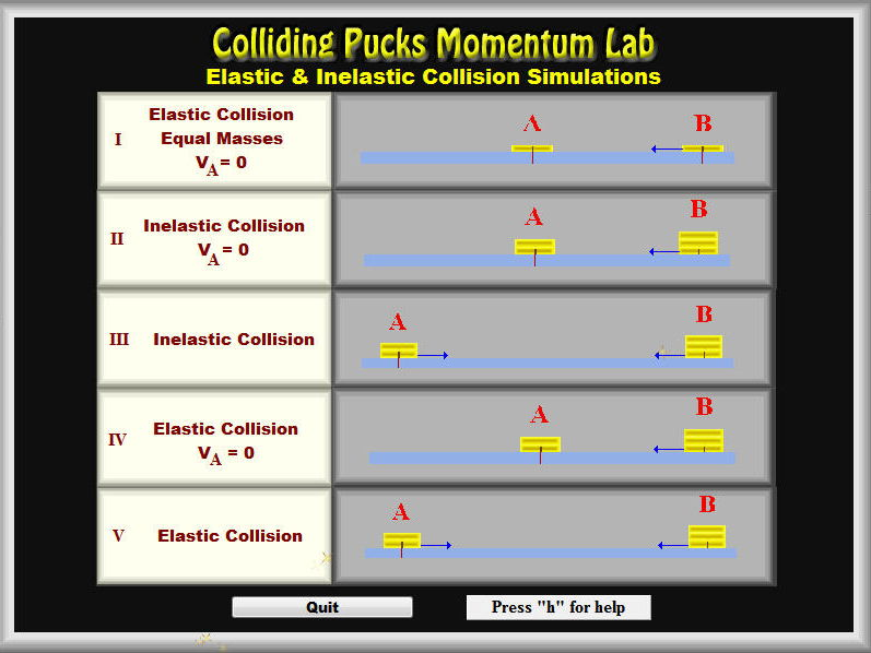 collision physics lab conclusion General physics experiment 7 objectives  conclusion: /4 abstract: /4  to test  kinetic energy conservation in elastic and inelastic collisions.