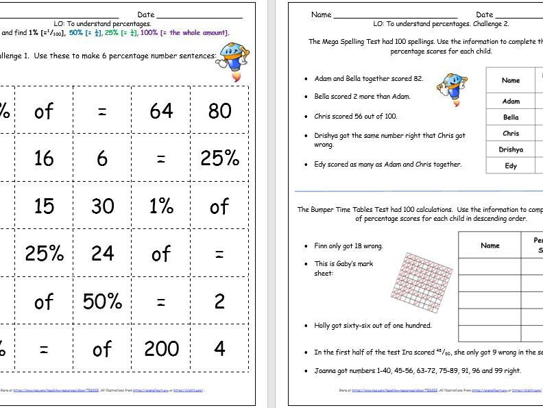 Percentages Y5 Understanding, Equivalents and Word Problems Free Taster