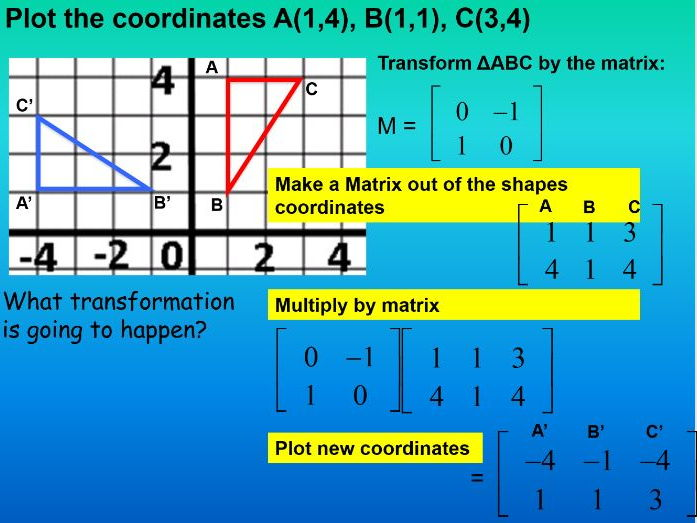 all Matrices and transformations iGCSE