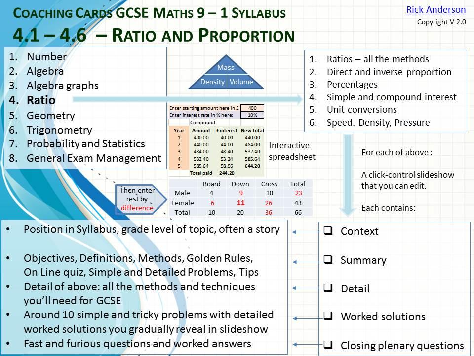 GCSE Maths Coaching Slides - Ratio