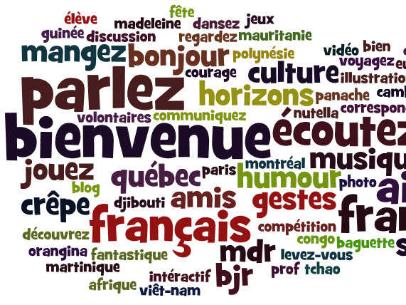 Vocabulary Building Activities _French
